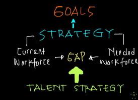 TALENT MANAGEMENT: 5 Titik Fokus